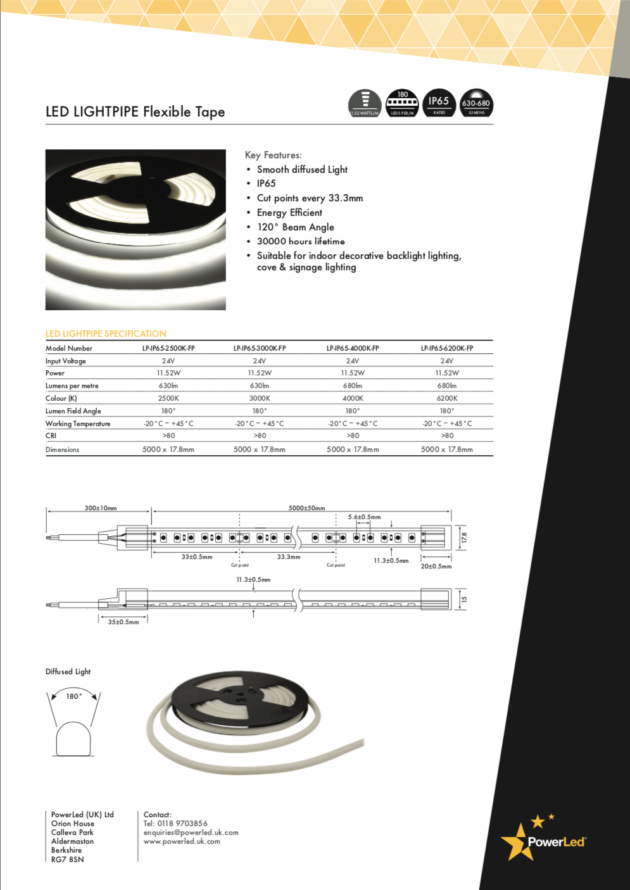 lightpipe data sheet