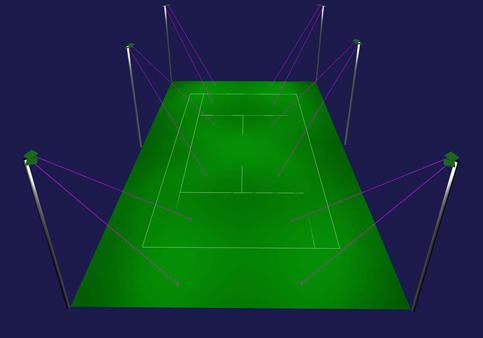 PowerLed Outdoor Tennis Court 3D Luminance